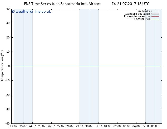 Temperature (2m) GEFS TS Sa 22.07.2017 00 GMT