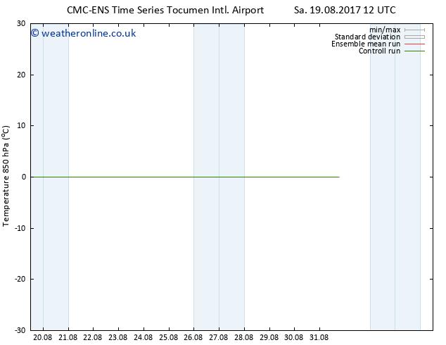 Temp. 850 hPa CMC TS Sa 19.08.2017 18 GMT