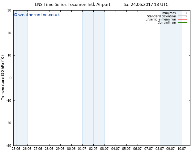 Temp. 850 hPa GEFS TS Su 25.06.2017 00 GMT