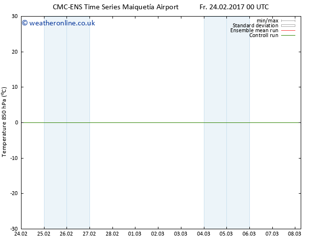 Temp. 850 hPa CMC TS We 08.03.2017 06 GMT