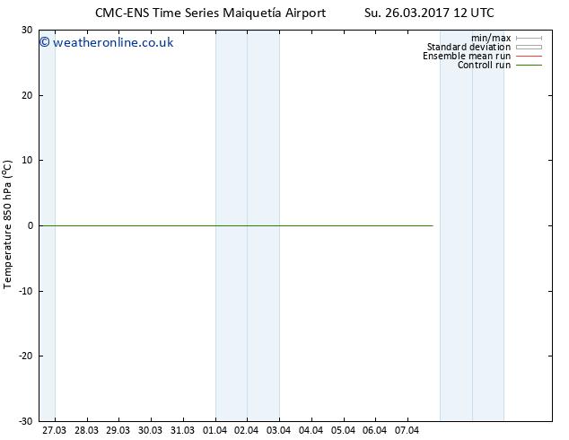 Temp. 850 hPa CMC TS Fr 07.04.2017 18 GMT
