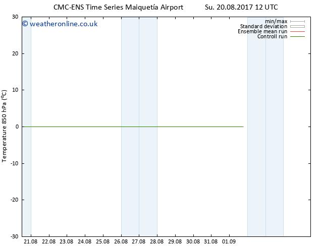 Temp. 850 hPa CMC TS Fr 01.09.2017 18 GMT