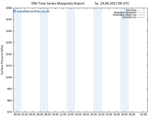 Surface pressure GEFS TS Mo 01.05.2017 12 GMT