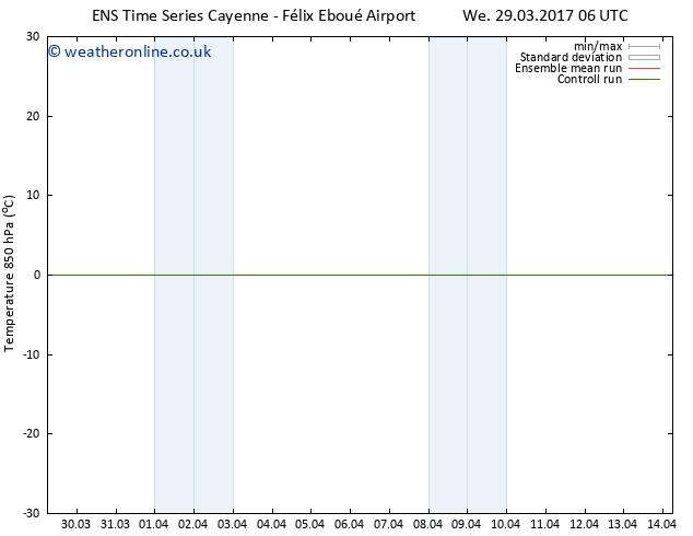 Temp. 850 hPa GEFS TS Sa 01.04.2017 18 GMT