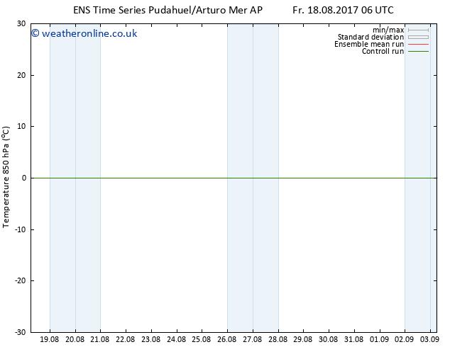 Temp. 850 hPa GEFS TS Mo 21.08.2017 18 GMT