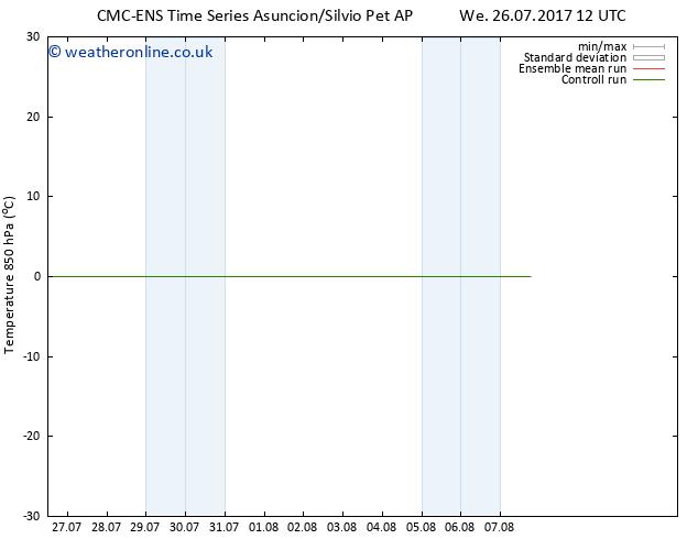 Temp. 850 hPa CMC TS Mo 07.08.2017 18 GMT