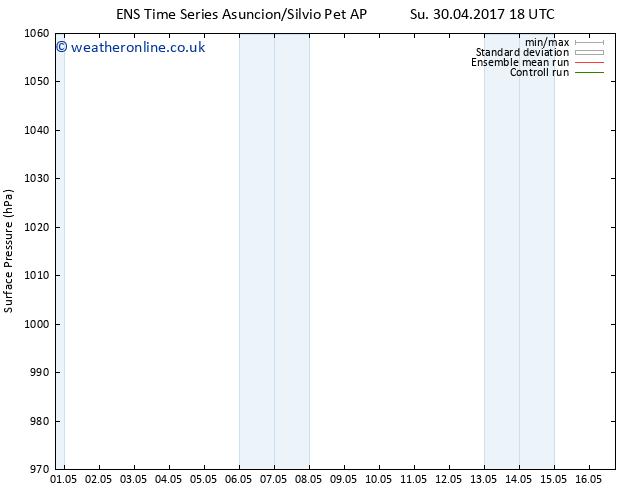 Surface pressure GEFS TS We 03.05.2017 12 GMT