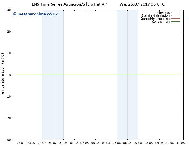 Temp. 850 hPa GEFS TS Sa 29.07.2017 06 GMT