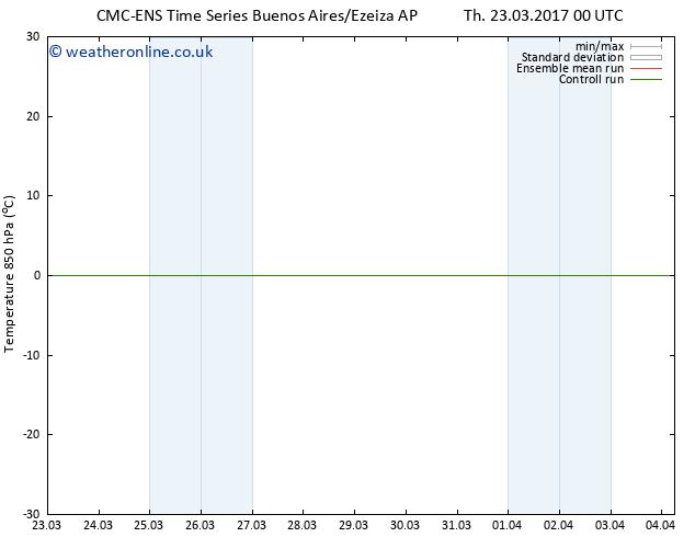 Temp. 850 hPa CMC TS Th 23.03.2017 06 GMT