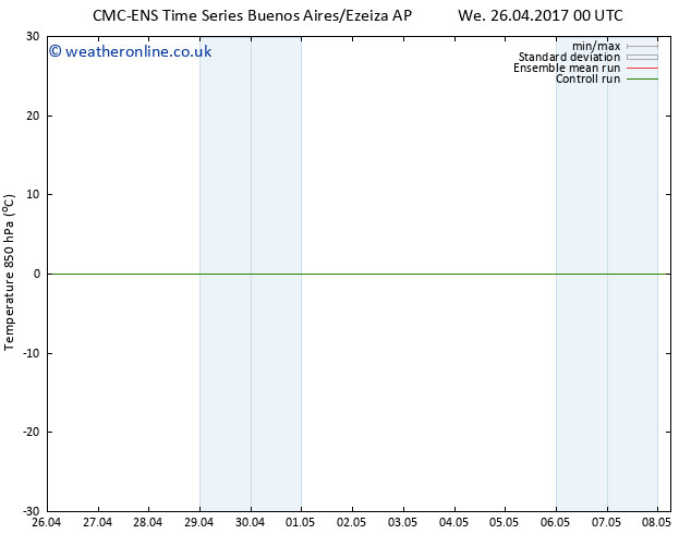 Temp. 850 hPa CMC TS We 26.04.2017 06 GMT