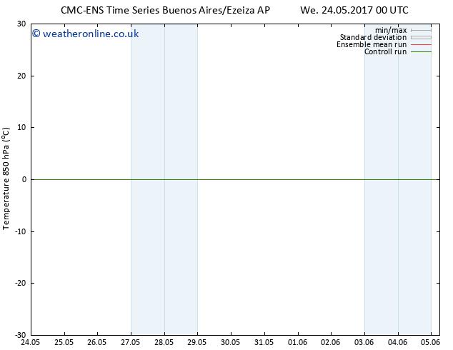 Temp. 850 hPa CMC TS Th 25.05.2017 06 GMT