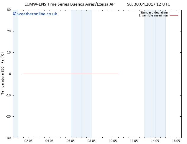 Temp. 850 hPa ECMWFTS Mo 01.05.2017 12 GMT