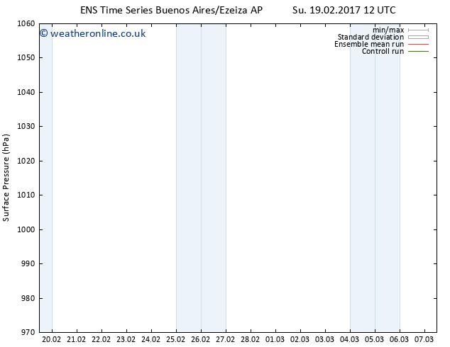 Surface pressure GEFS TS Su 19.02.2017 18 GMT