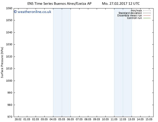 Surface pressure GEFS TS Mo 27.02.2017 18 GMT