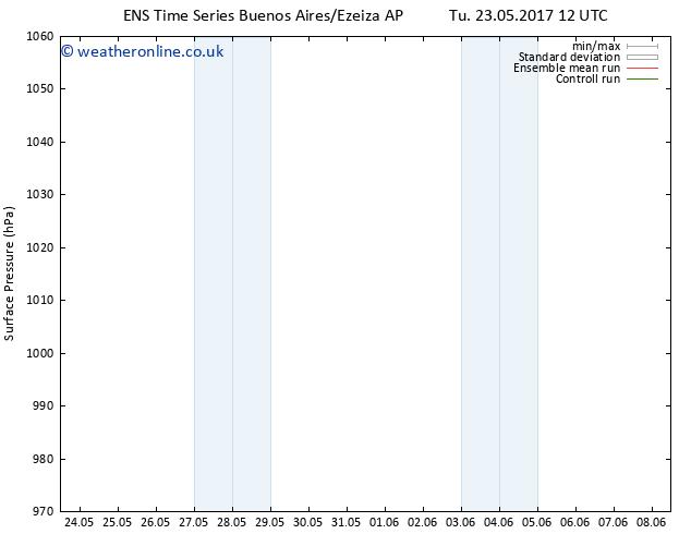 Surface pressure GEFS TS We 31.05.2017 12 GMT
