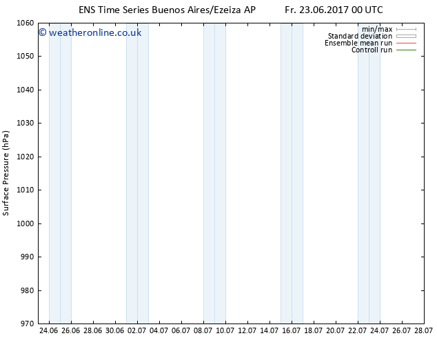Surface pressure GEFS TS Fr 23.06.2017 18 GMT