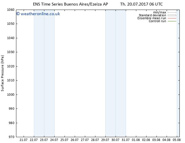Surface pressure GEFS TS Sa 22.07.2017 18 GMT