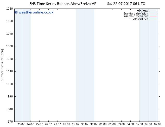 Surface pressure GEFS TS Sa 29.07.2017 00 GMT