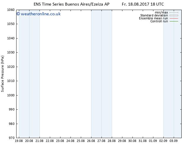 Surface pressure GEFS TS We 23.08.2017 12 GMT