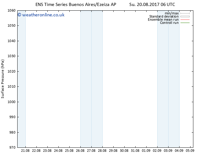 Surface pressure GEFS TS Su 20.08.2017 12 GMT