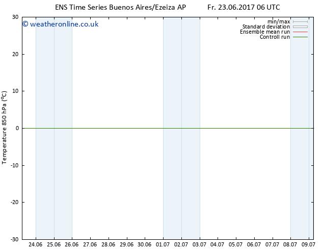 Temp. 850 hPa GEFS TS Th 29.06.2017 18 GMT