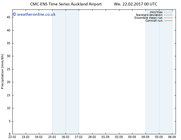 Precipitation CMC TS Mo 27.02.2017 18 GMT