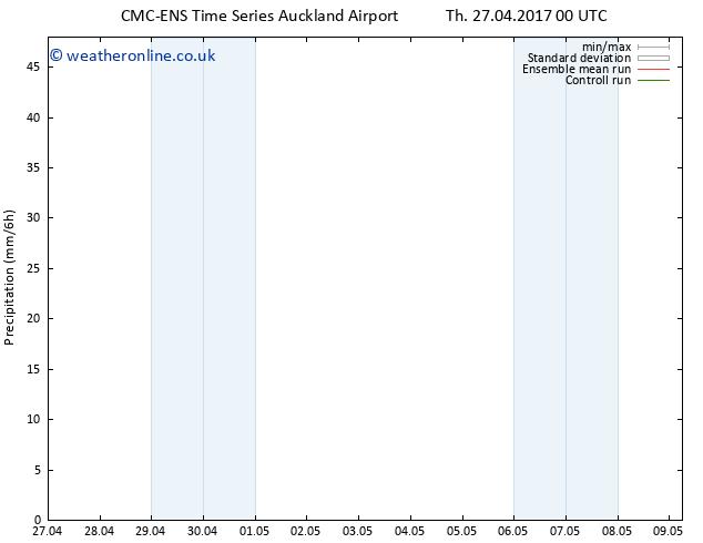 Precipitation CMC TS Tu 02.05.2017 18 GMT