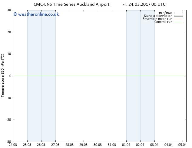 Temp. 850 hPa CMC TS Sa 25.03.2017 06 GMT