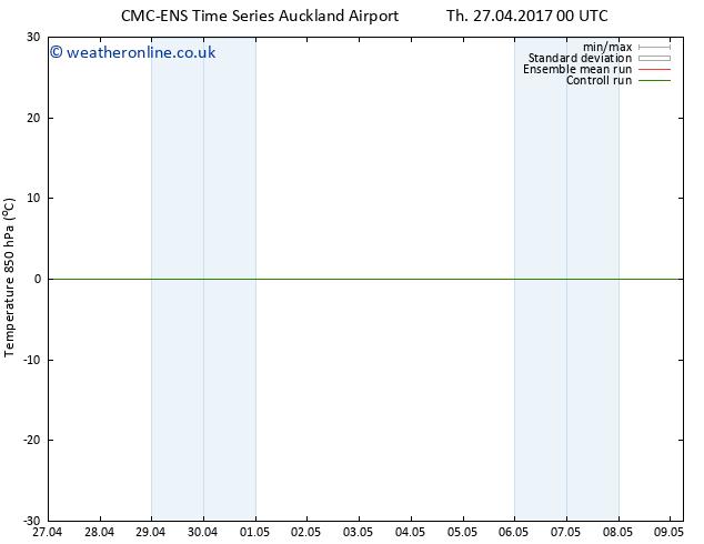 Temp. 850 hPa CMC TS Fr 28.04.2017 06 GMT
