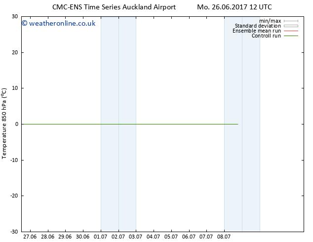 Temp. 850 hPa CMC TS Tu 27.06.2017 18 GMT