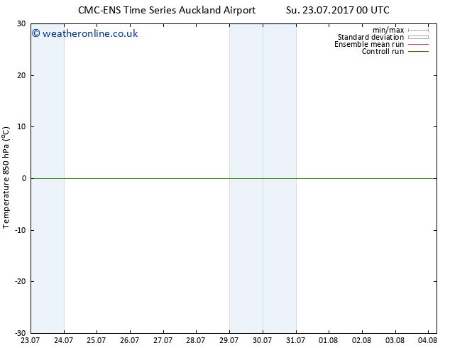 Temp. 850 hPa CMC TS Sa 29.07.2017 00 GMT
