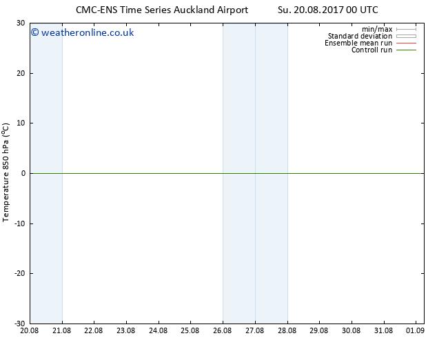 Temp. 850 hPa CMC TS Su 20.08.2017 06 GMT