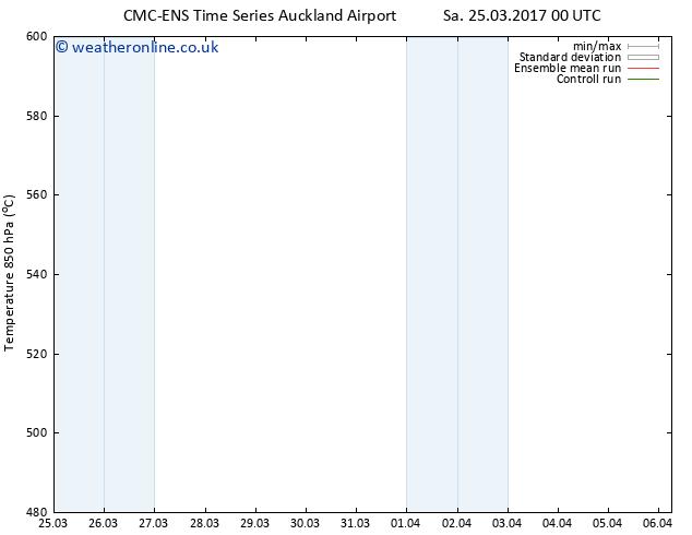 Height 500 hPa CMC TS Sa 25.03.2017 06 GMT
