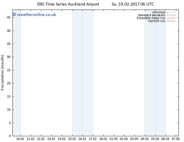 Precipitation GEFS TS Su 19.02.2017 12 GMT