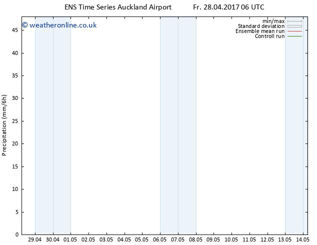 Precipitation GEFS TS Sa 29.04.2017 18 GMT