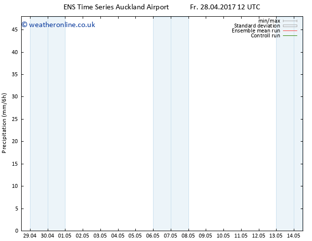 Precipitation GEFS TS Su 14.05.2017 12 GMT