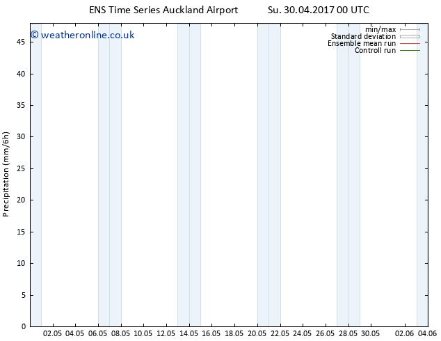 Precipitation GEFS TS Su 30.04.2017 06 GMT