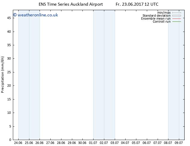 Precipitation GEFS TS Fr 23.06.2017 18 GMT