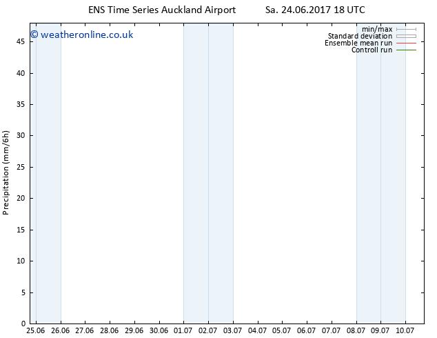 Precipitation GEFS TS Mo 26.06.2017 18 GMT