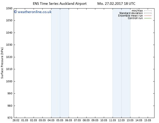 Surface pressure GEFS TS Su 05.03.2017 06 GMT