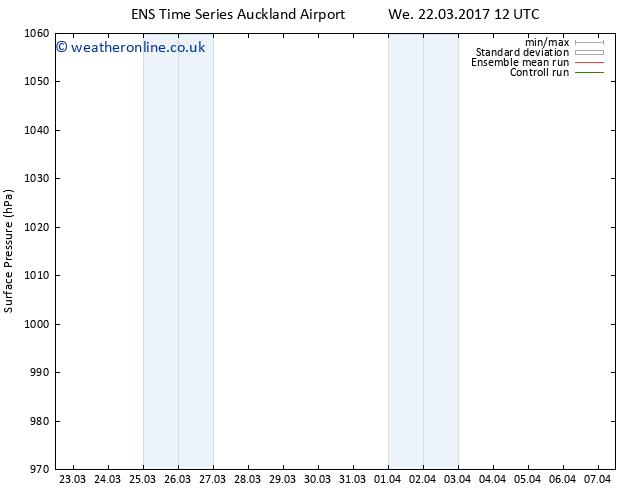 Surface pressure GEFS TS Th 23.03.2017 06 GMT