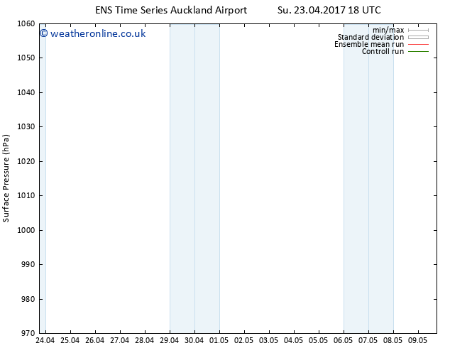Surface pressure GEFS TS Su 30.04.2017 06 GMT