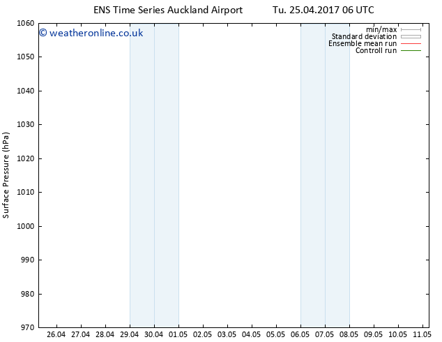 Surface pressure GEFS TS Th 27.04.2017 12 GMT