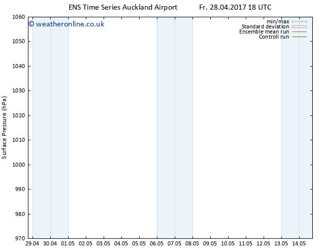 Surface pressure GEFS TS Mo 01.05.2017 06 GMT