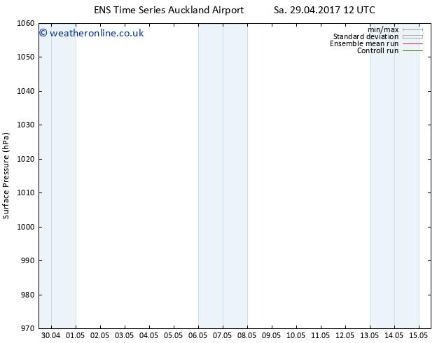Surface pressure GEFS TS Sa 06.05.2017 18 GMT