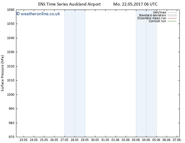 Surface pressure GEFS TS Tu 23.05.2017 06 GMT