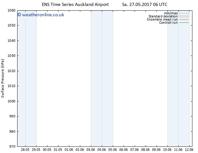 Surface pressure GEFS TS Sa 27.05.2017 06 GMT