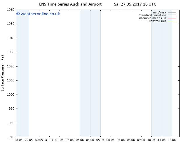 Surface pressure GEFS TS Sa 03.06.2017 06 GMT
