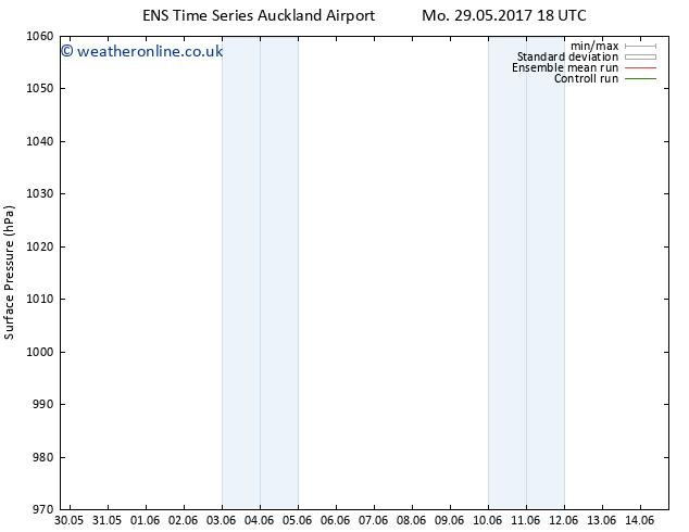 Surface pressure GEFS TS We 31.05.2017 06 GMT