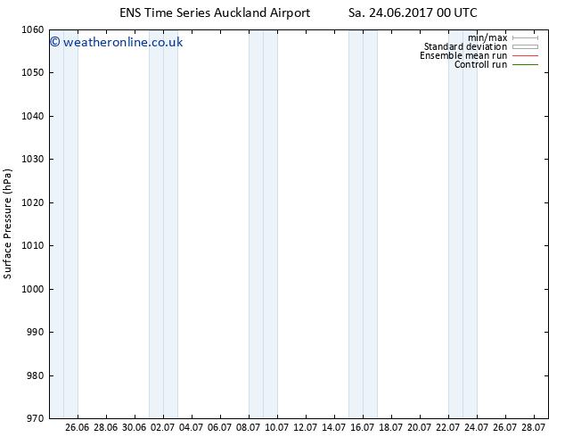 Surface pressure GEFS TS Tu 27.06.2017 06 GMT